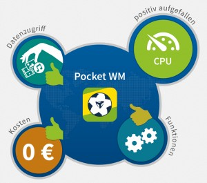 Pocket-WM