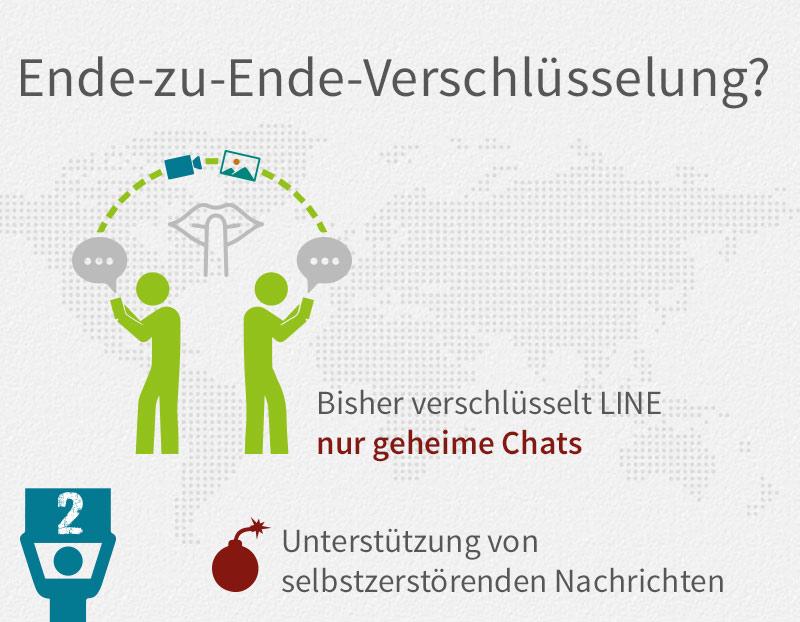 line1_verschluesselung