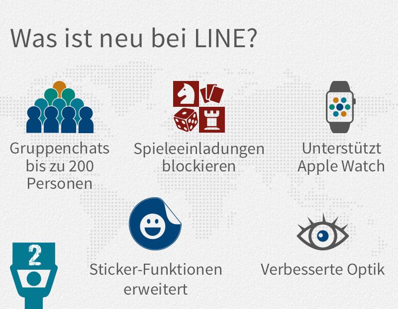 was_ist_neu_line