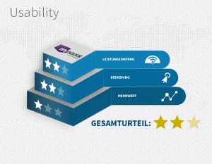 Usability bei mpass
