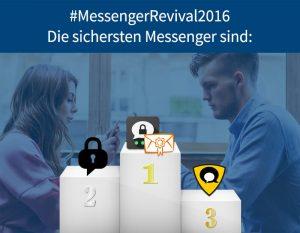 Testsieger #MessengerRevival2016