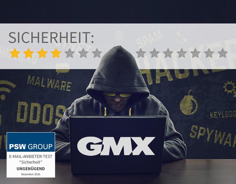 gmx mitglieder login