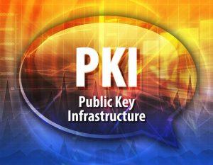 pki-public-key-infrastruktur